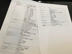 横浜市青葉区大人のピアノ教室レッスン記録